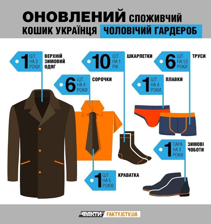 Український парадокс: маємо багаті природні ресурси, кадровий потенціал, технології – і найбідніше на Європейському континенті населення