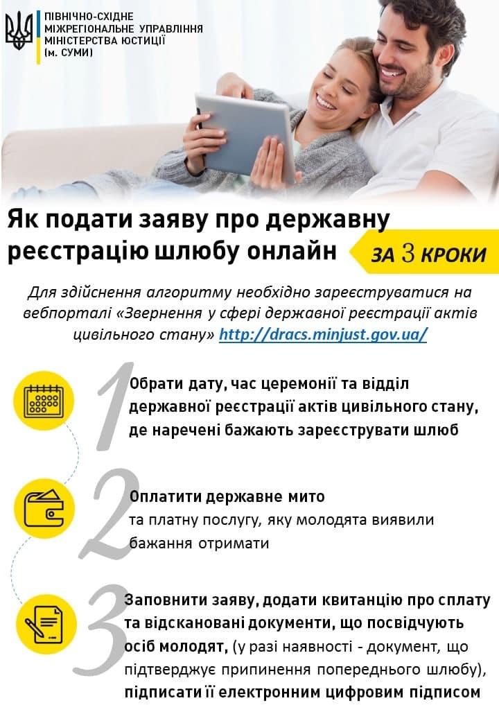 Як подати заяву про державну реєстрацію шлюбу онлайн і кому заборонено укладати шлюб